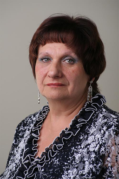 Галина Федякова